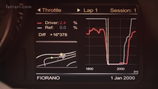 Ferrari Telemetry app