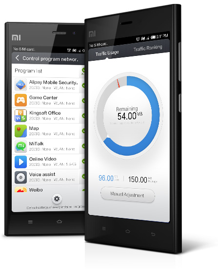 xiaomi mi3 , What is the fuss about ?